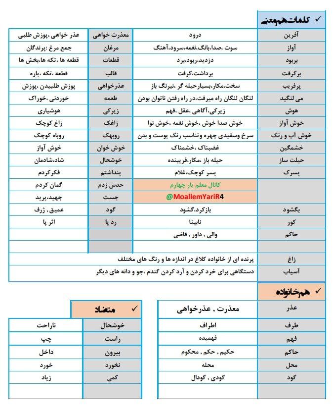 درس سوم فارسی چهارم