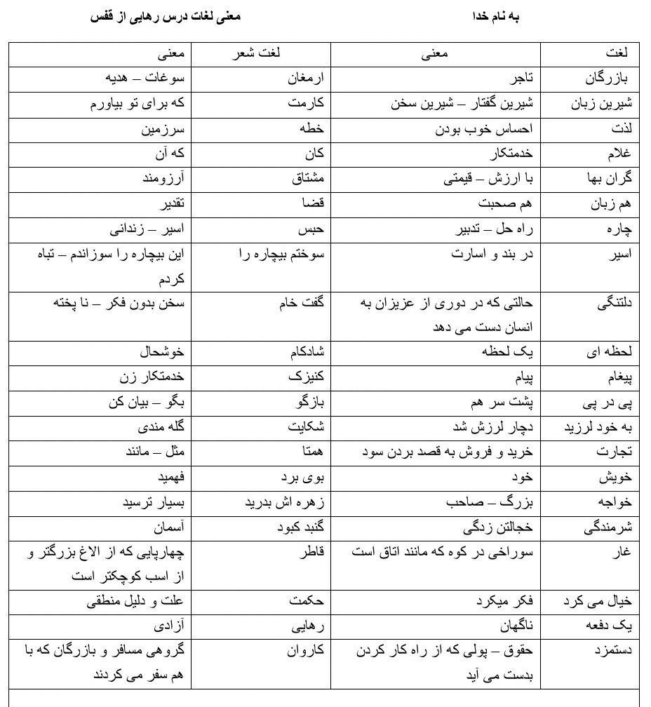 معنی رهایی از قفس فارسی چهارم