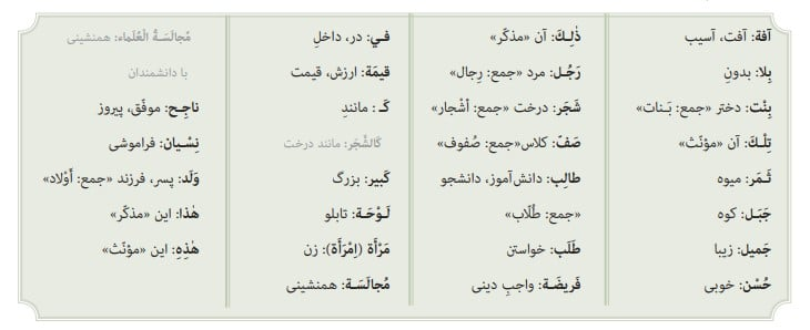معنی کلمات درس اول عربی هفتم