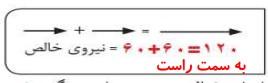 فعالیت صفحه 51 علوم نهم
